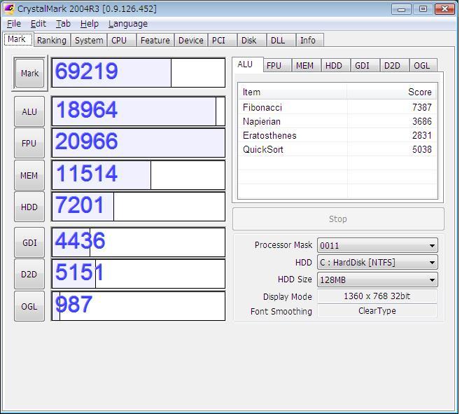 c2D e4600 2004