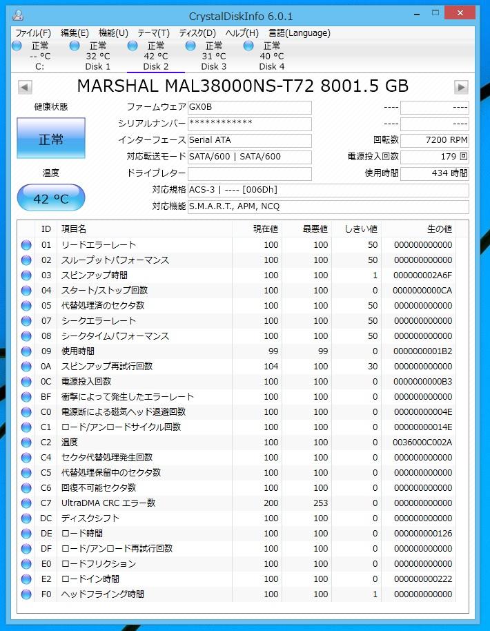 MAL081